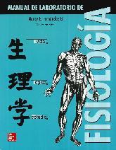 Manual de laboratorio de fisiología