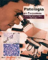 Patología en esquemas